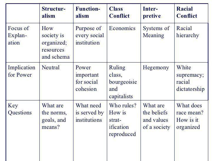 best of Of of domination matrix Meaning