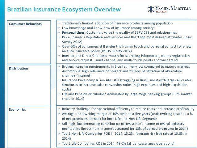 Market penetration argentina insurance