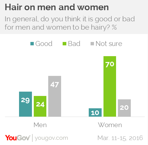 Kawaii reccomend Vaginal hair styles cultural